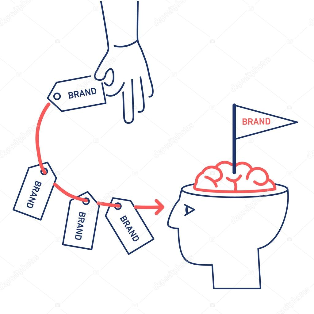 branding and marketing strategy pdf