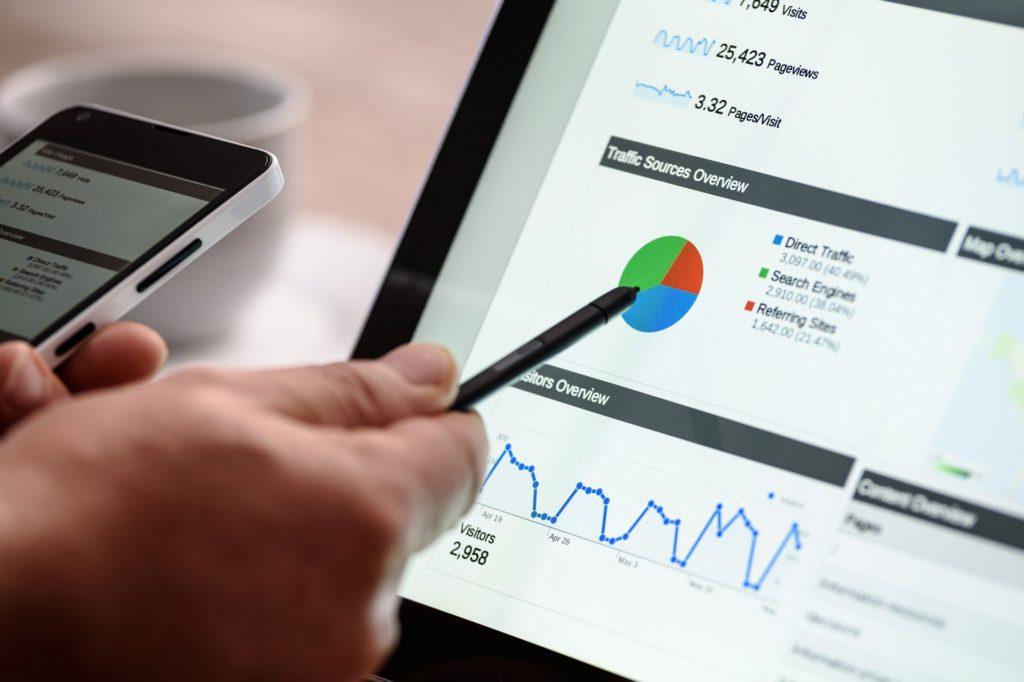 digital marketing traffic sources