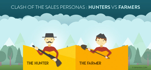 Hunters vs Farmers Sales Mentality